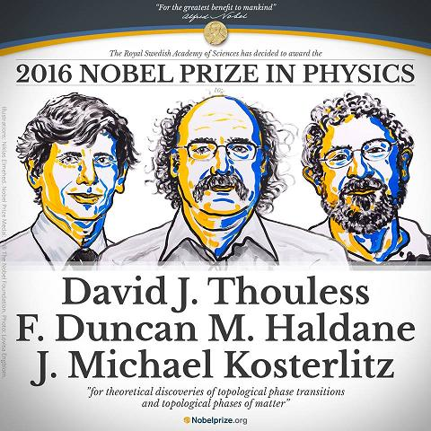 Foto: 2016 Physics Laureates. Ill: N. Elmehed. © Nobel Media 2016